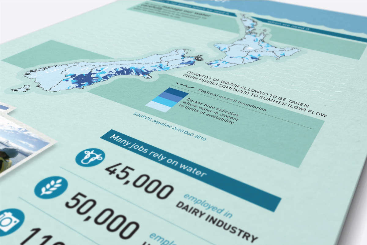freshwater-reform